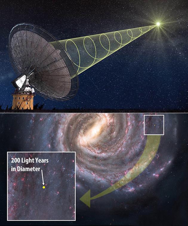 Radio Signals Space