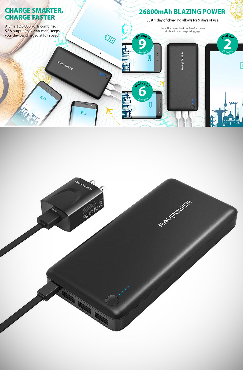 RAVPower 26800 Portable Charger