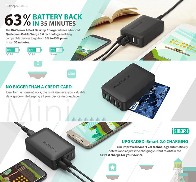 RAVPower 4-Port USB Fast Charger