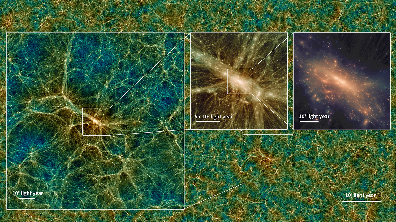 Research Universe Simulation Uchuu Computer