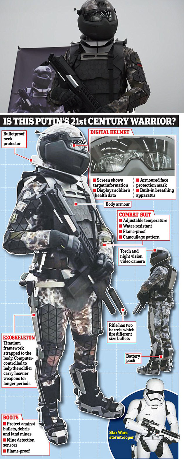 Russian Combat Armor