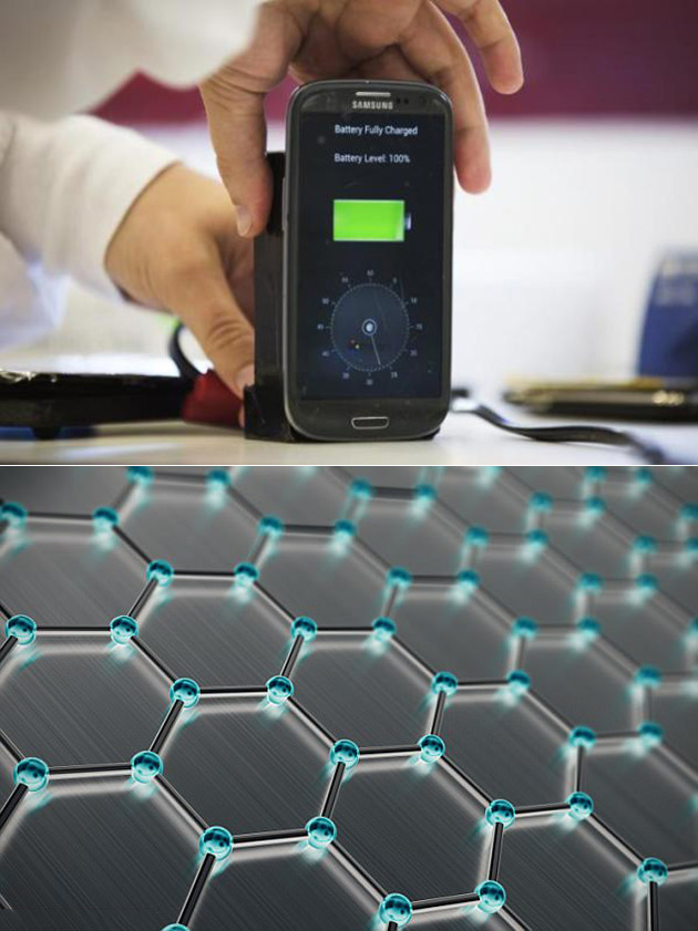 Samsung Graphene Battery