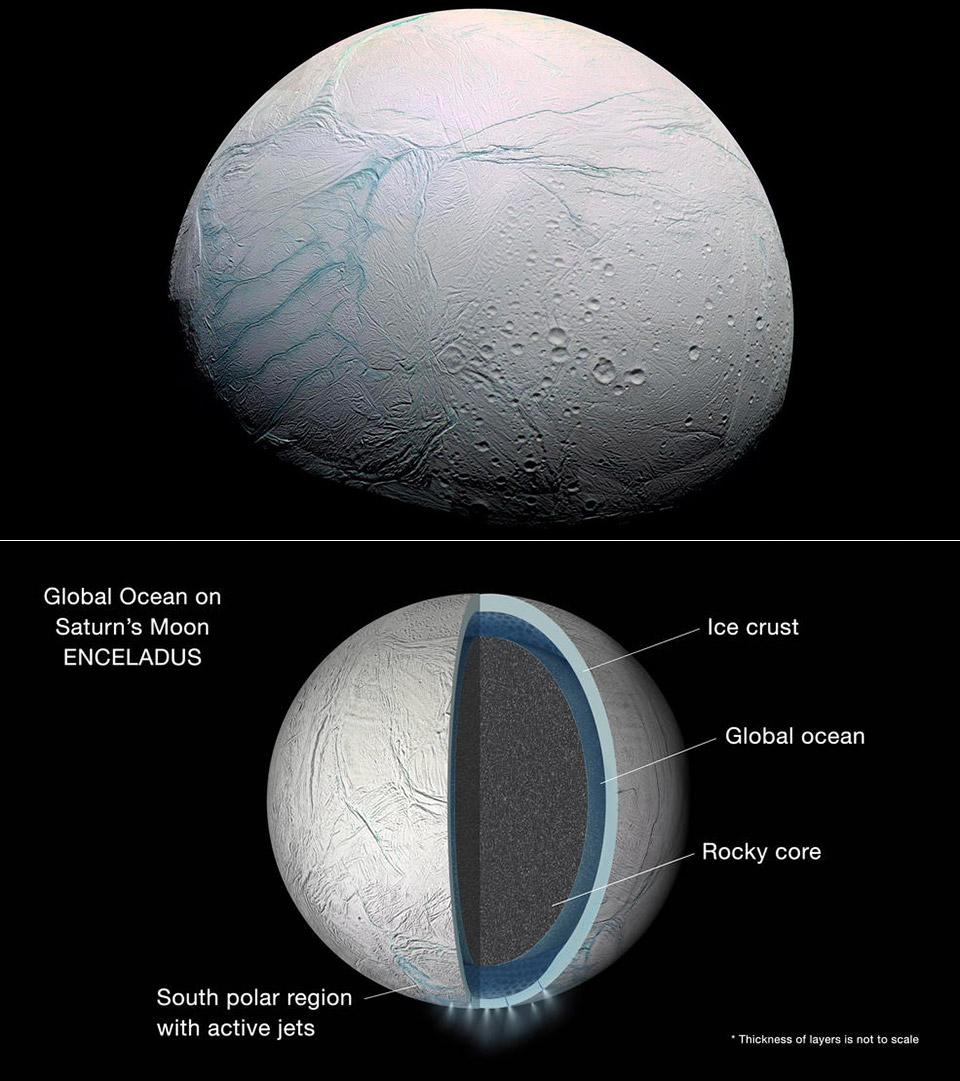 Saturn Enceladus Icy Moon