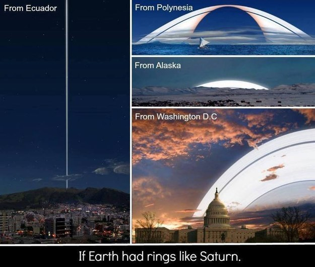 Saturn Rings Earth