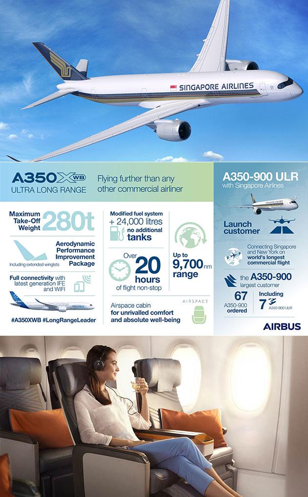Singapore Worlds Longest Flight