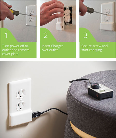SnapPower USB Wall Charger