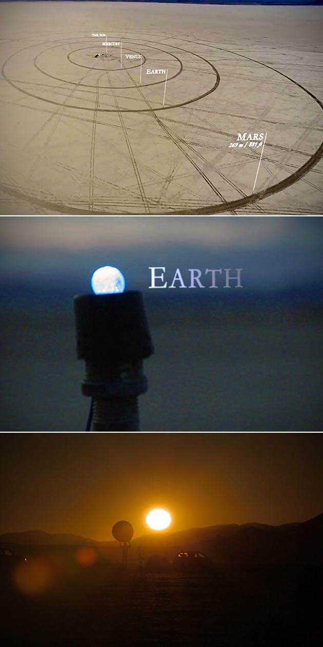 Solar System Replica