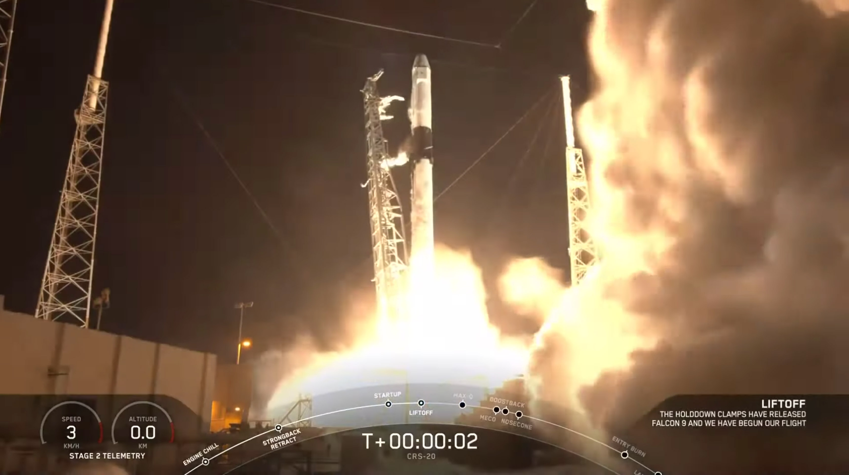 SpaceX CRS-20 Space Station