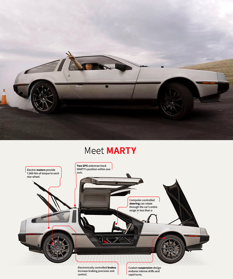Stanford Driverless DeLorean Martykhana