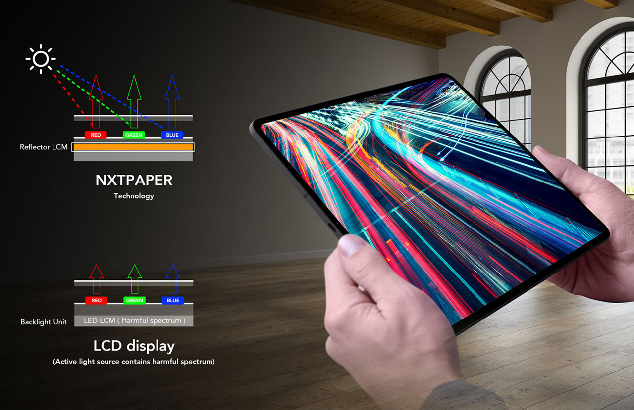 TCL NXTPAPER Display Technology