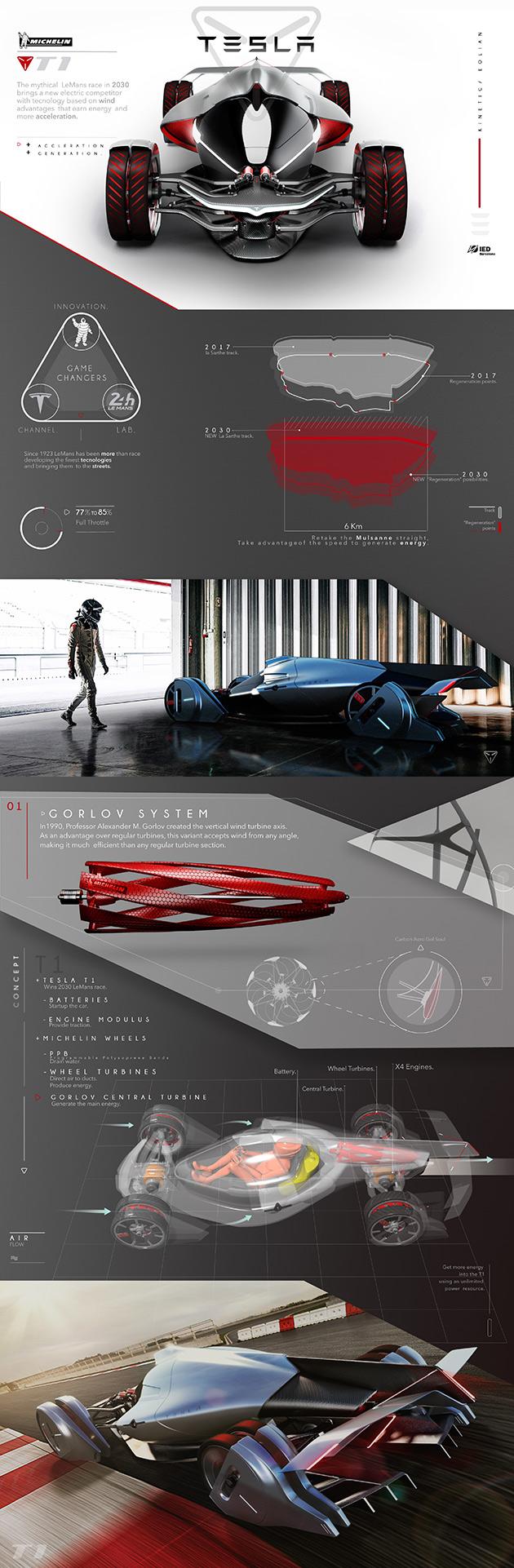 Tesla T1 Supercar