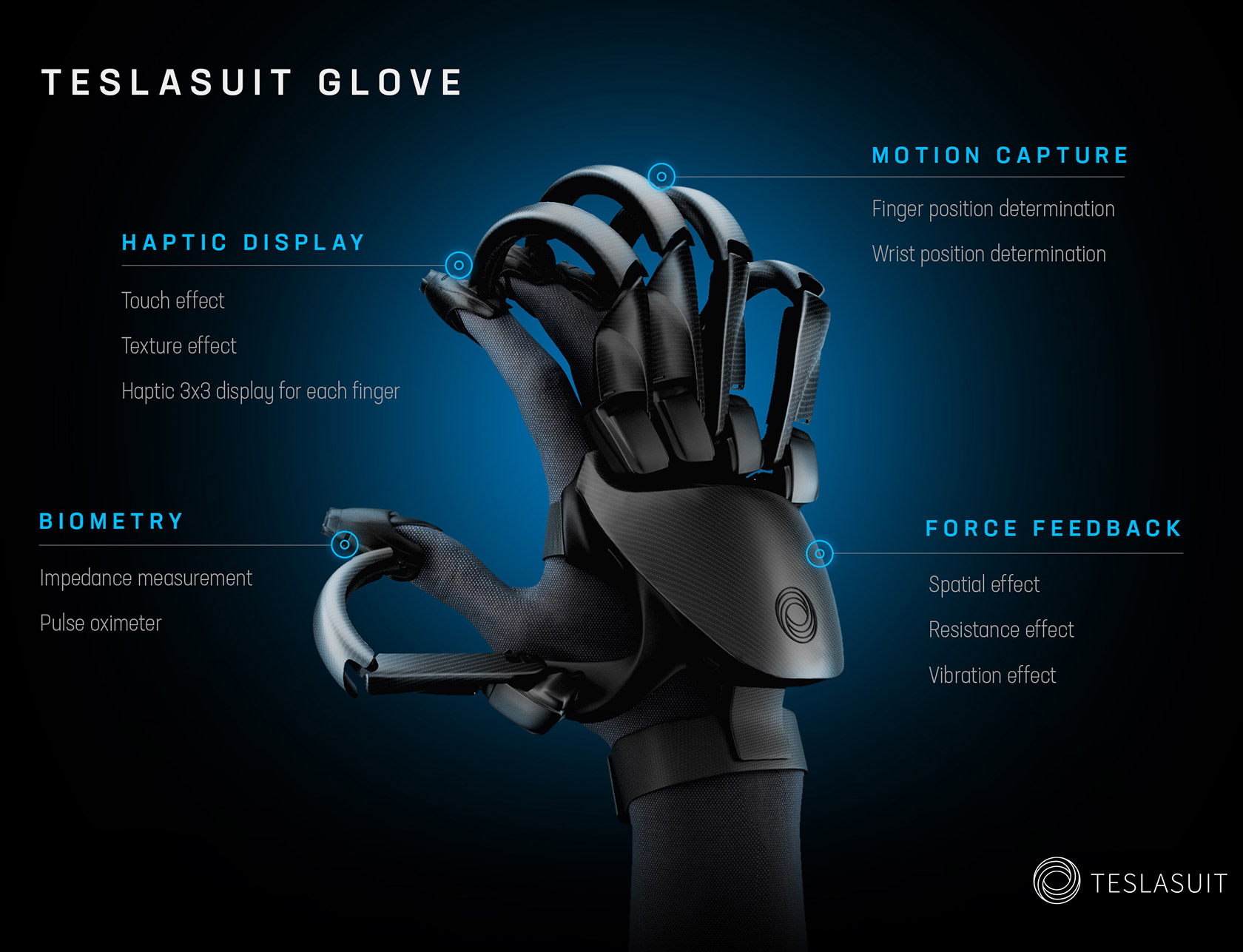 Teslasuit Glove Virtual Reality