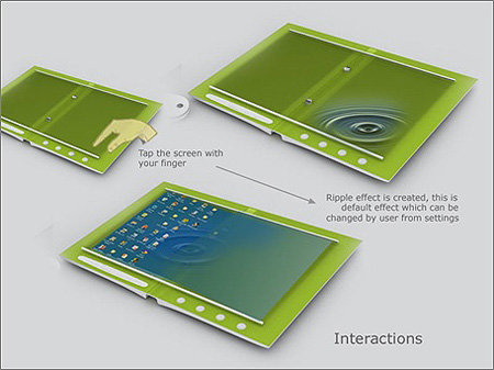 Touch Computer