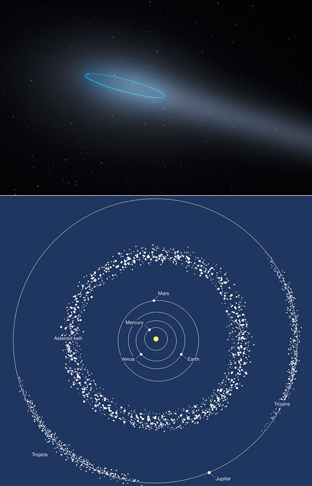Two Asteroids Orbiting