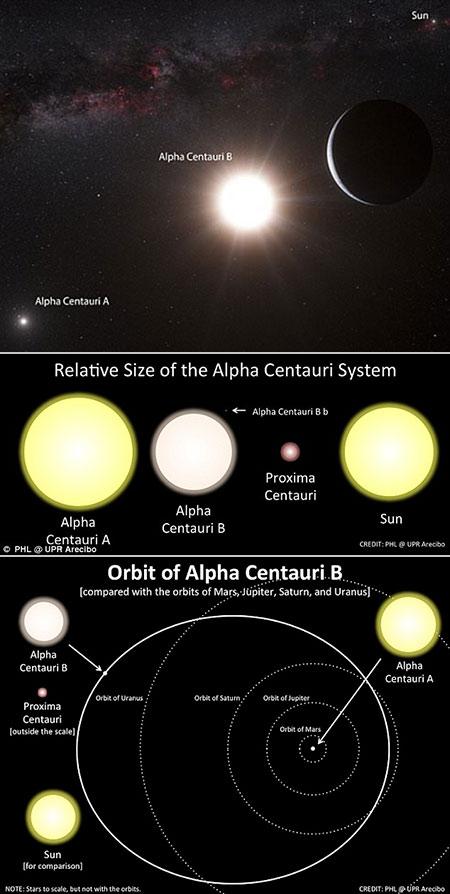Two Earth-Like Planets