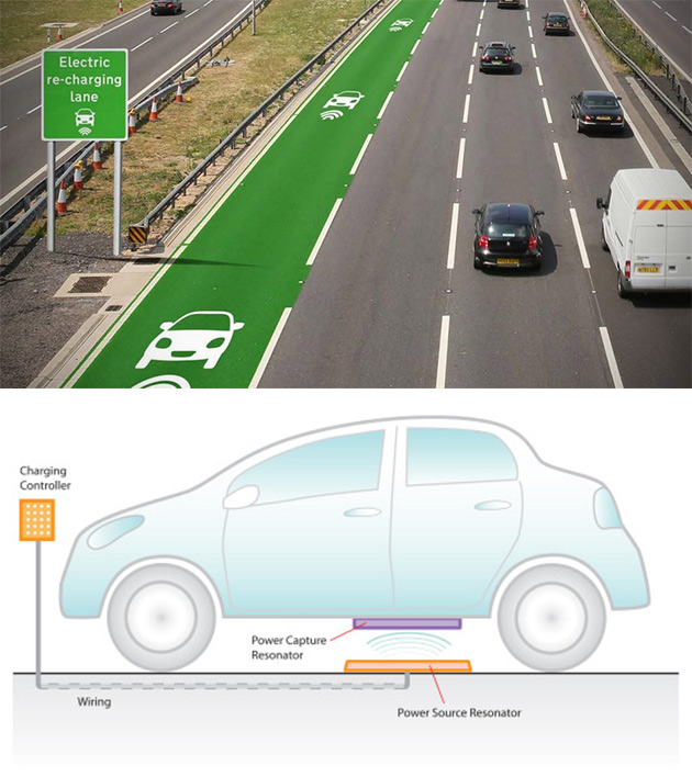 UK Electric Highway Wirelessly Charge Electric Cars