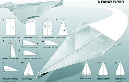 fold a paper helicopter with 12 Cool Paper Airplanes You Can Make Now on 12 Cool Paper Airplanes You Can Make Now as well Seconds 16 Window Cards Wenvelopes Blank moreover Airplane Crafts also Craft Ideas With Astrobrights Paper furthermore How To Make Paper Plane A4.