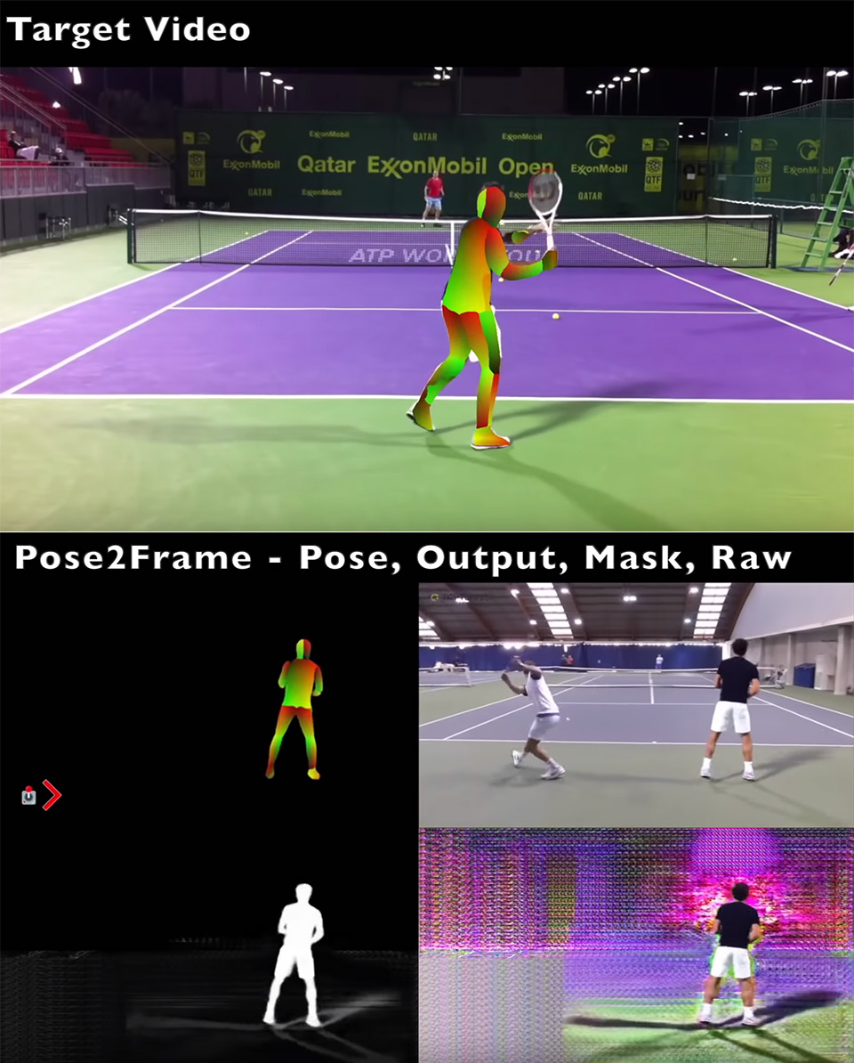Vid2Game AI Real People Game Characters