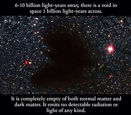 Giant Void in Space Measures 1-Billion-Light-Years Across ...