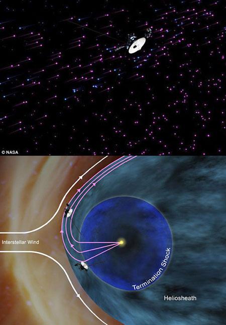 NASA Announces That Voyager 1 Has Left Solar System ...