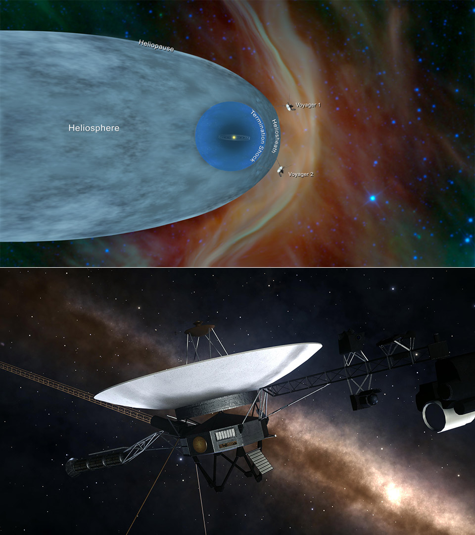 NASA Voyager 2 Interstellar Space