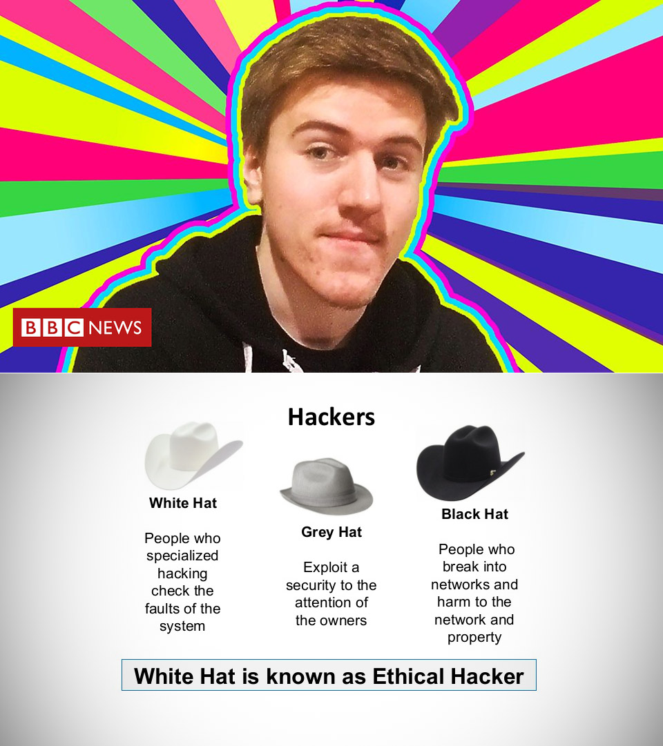 White Hat Hacker Teenager