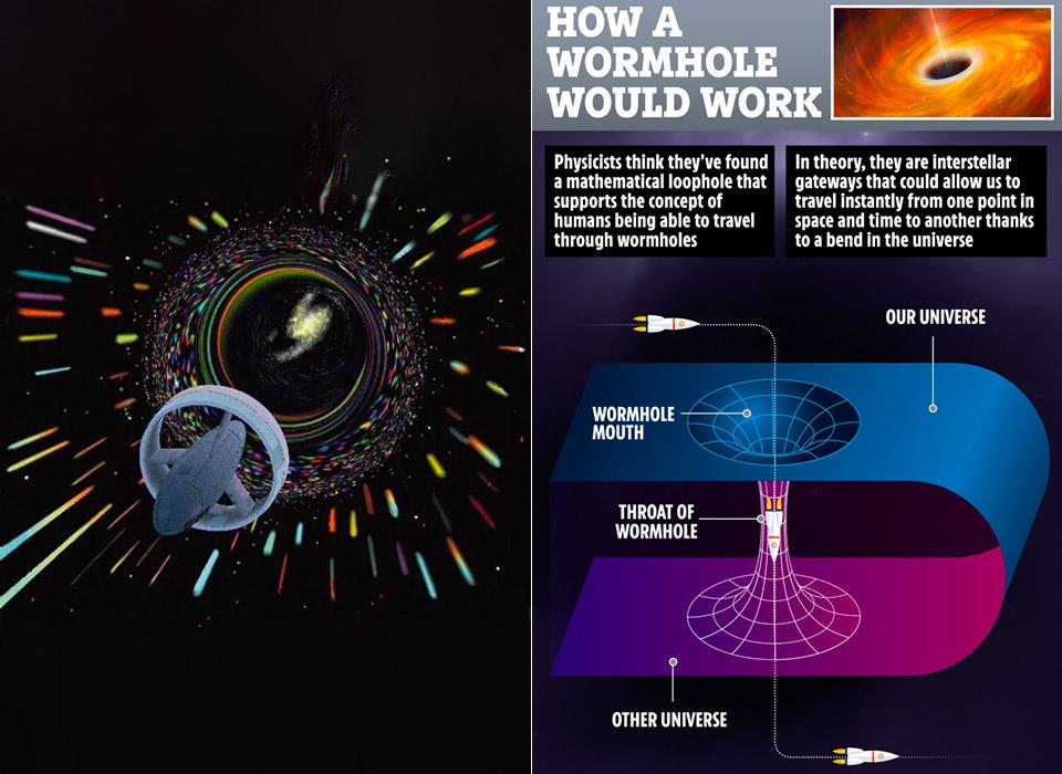 Wormhole Albert Einstein Physicist