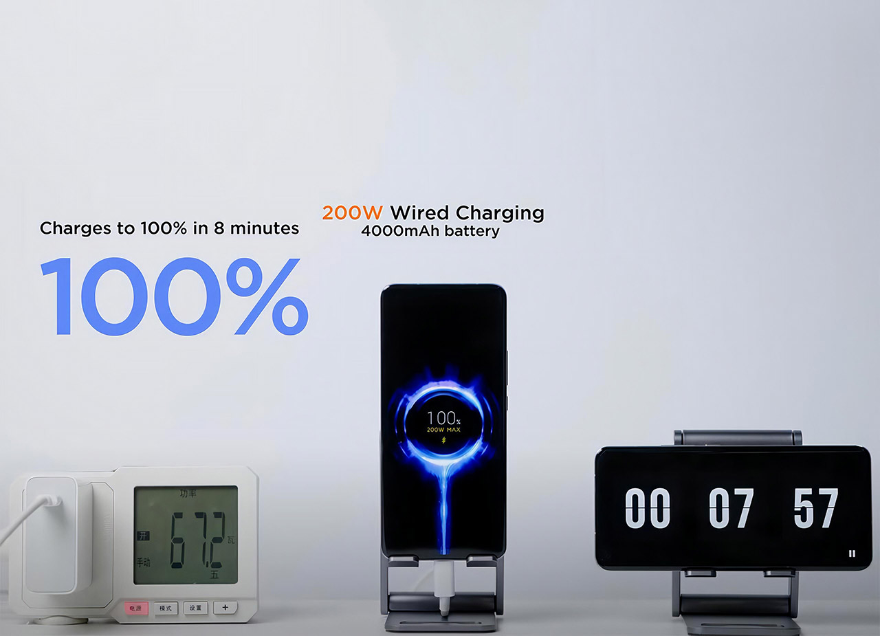 Xiaomi HyperCharge 200W Wired 120W Wireless Fast Charging