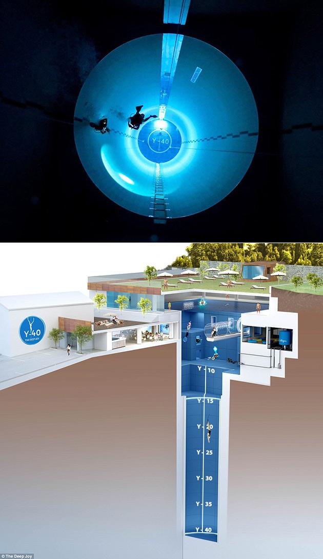 Y-40 Deepest Pool