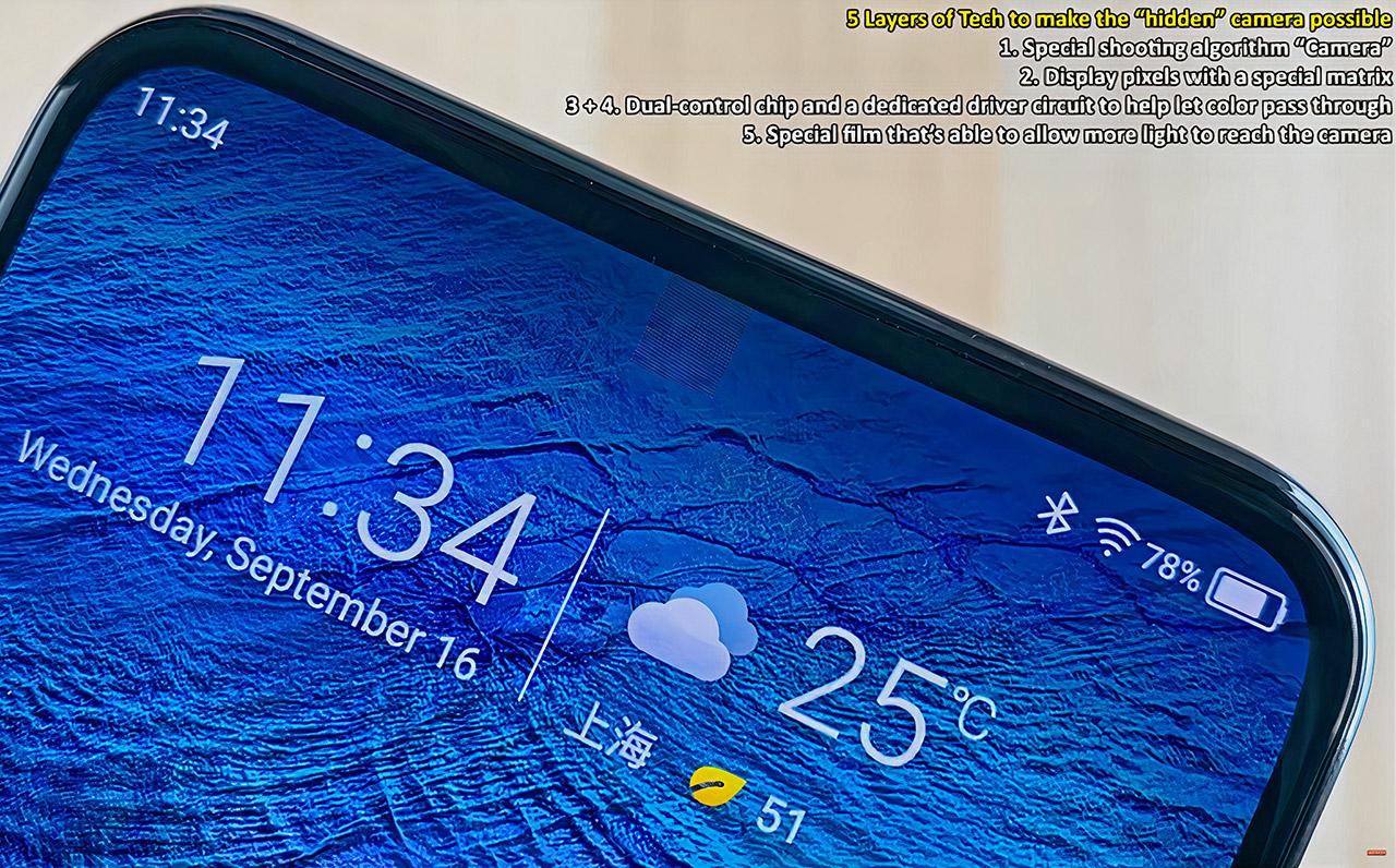 ZTE Axon 20 5G Under Display Smartphone